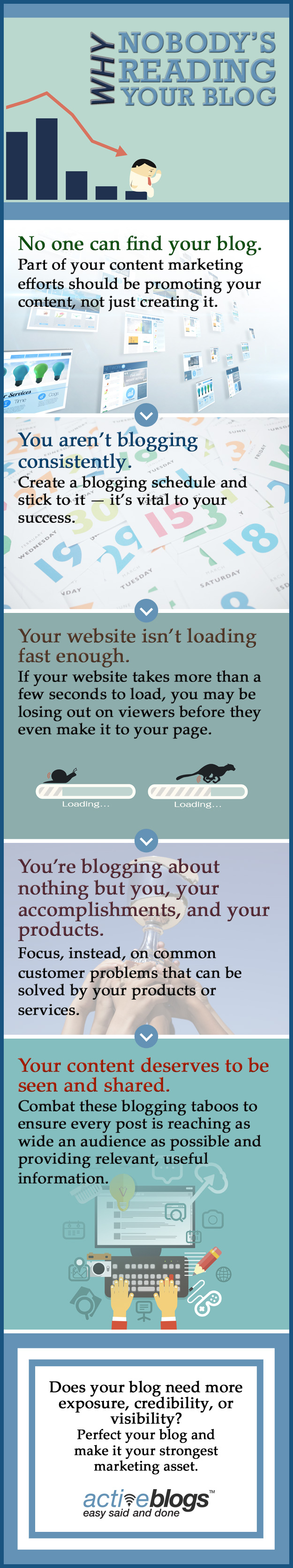 Active Blogs infographic: Why Nobodys Reading Your Blog
